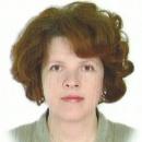 Игнатова Алла Ивановна